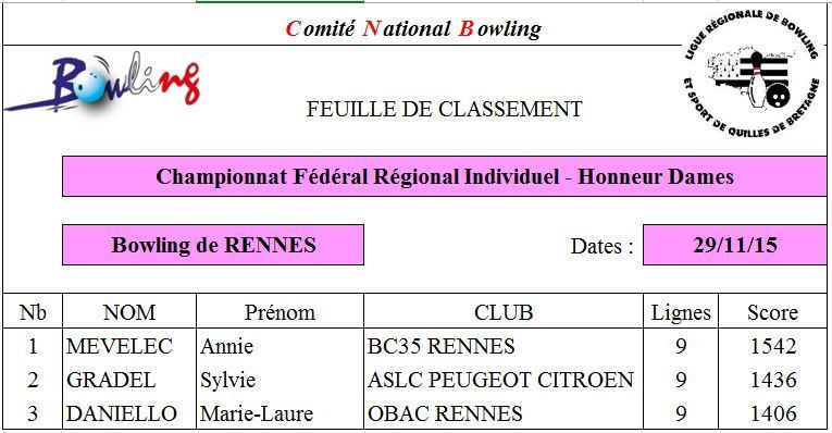 Archives: Championnats Individuels Bretagne