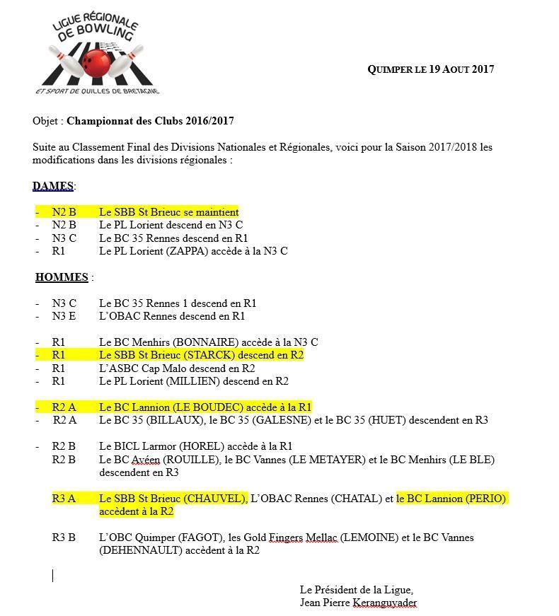 Championnats des Clubs Bretagne saison 2017/2018 - Les résultats des R1 après la J2