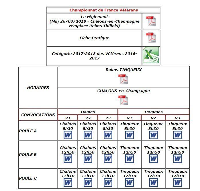 Championnat de France Vétéran - 6 mai 2018 - Reims et Châlons en Champagne - Résultats des bretons
