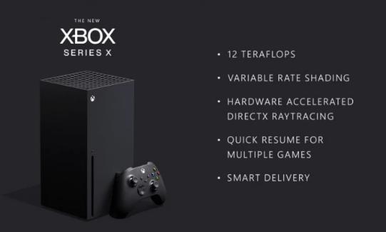 Un rouleau de Solapin offert avec la Xbox Series X ?