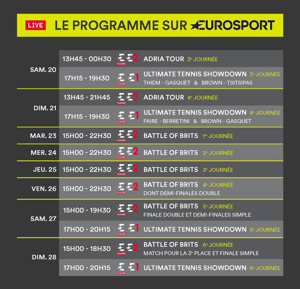 Les grands shows de tennis continuent en live ce week-end sur Eurosport (programme)