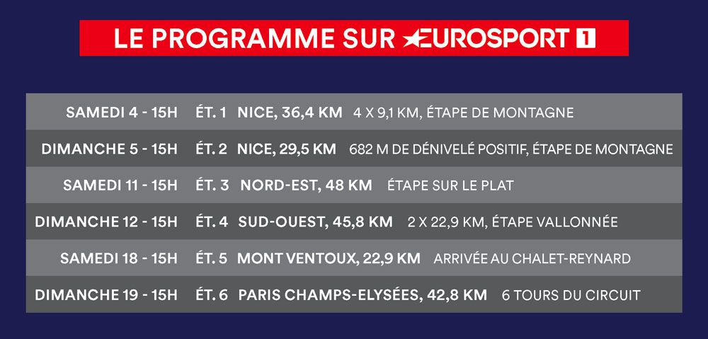Le Tour de France Virtuel à suivre en direct dès ce week-end sur Eurosport