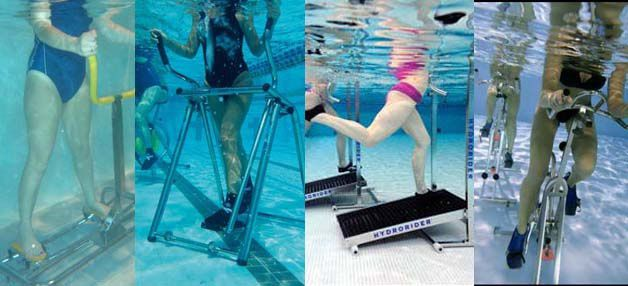 aqua circuit training