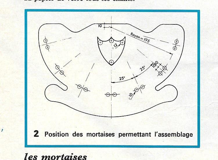 gros plan sur l'emplacement des mortaises