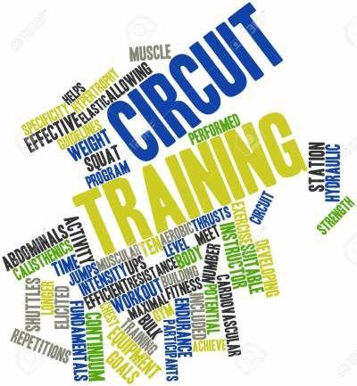 Pep's et Forme - Reprise des cours de Gym, circuit training, pilâtes