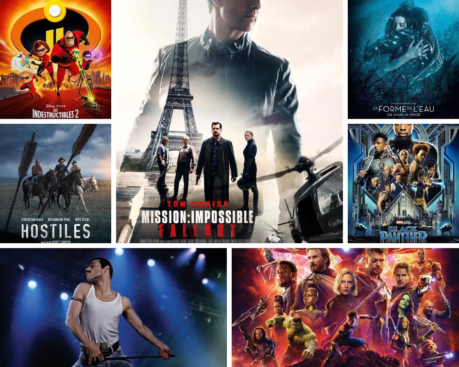 Tous les films critiqués de 2018