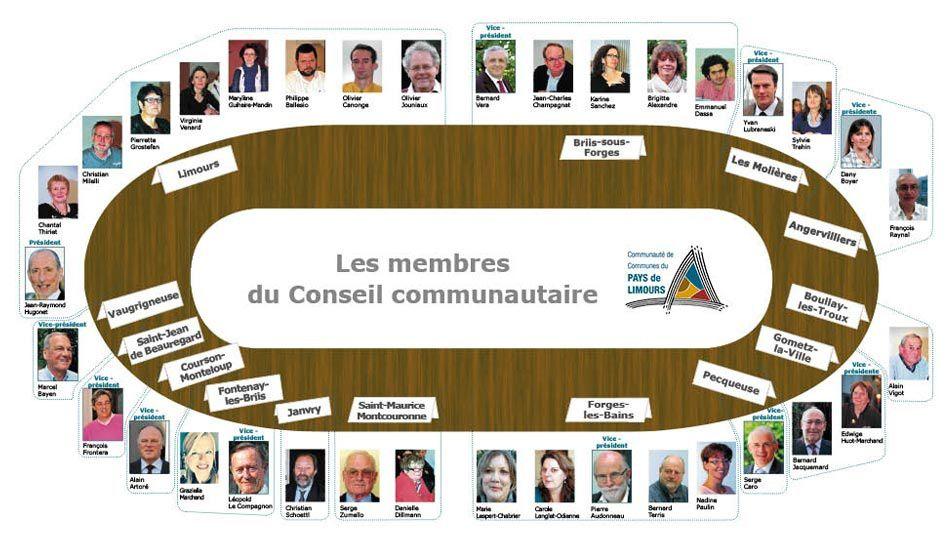 élection a la communauté de communes du pays de limours :une inquiétude légitime