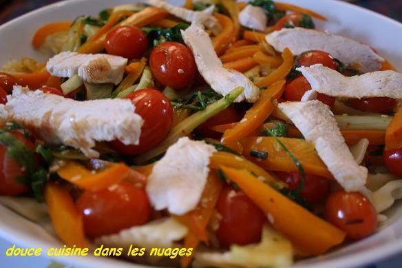 Salade de pâtes aux légumes et dinde