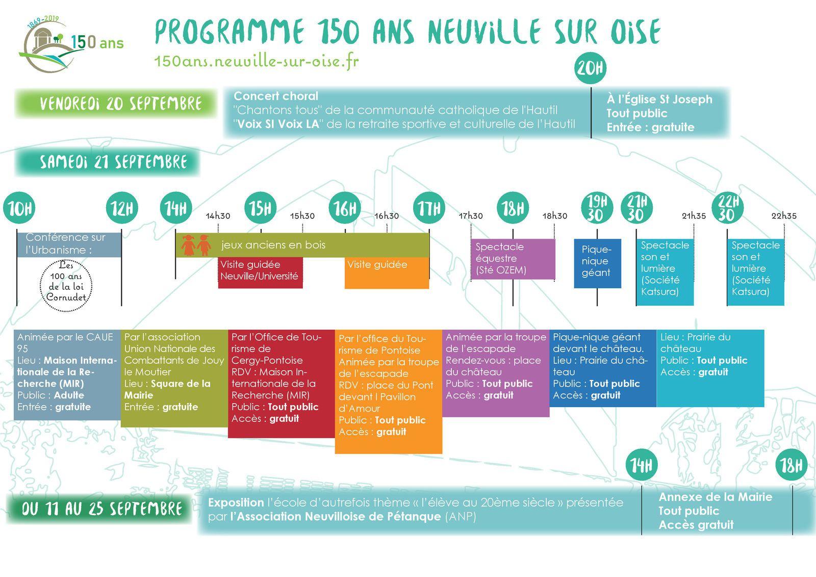 Neuville sur Oise fête ses 150 ans