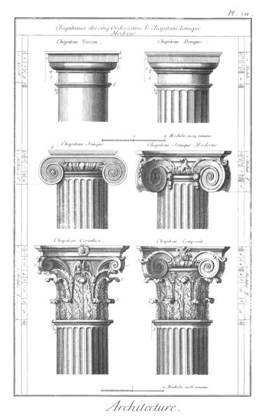 les trois ordres architecturaux