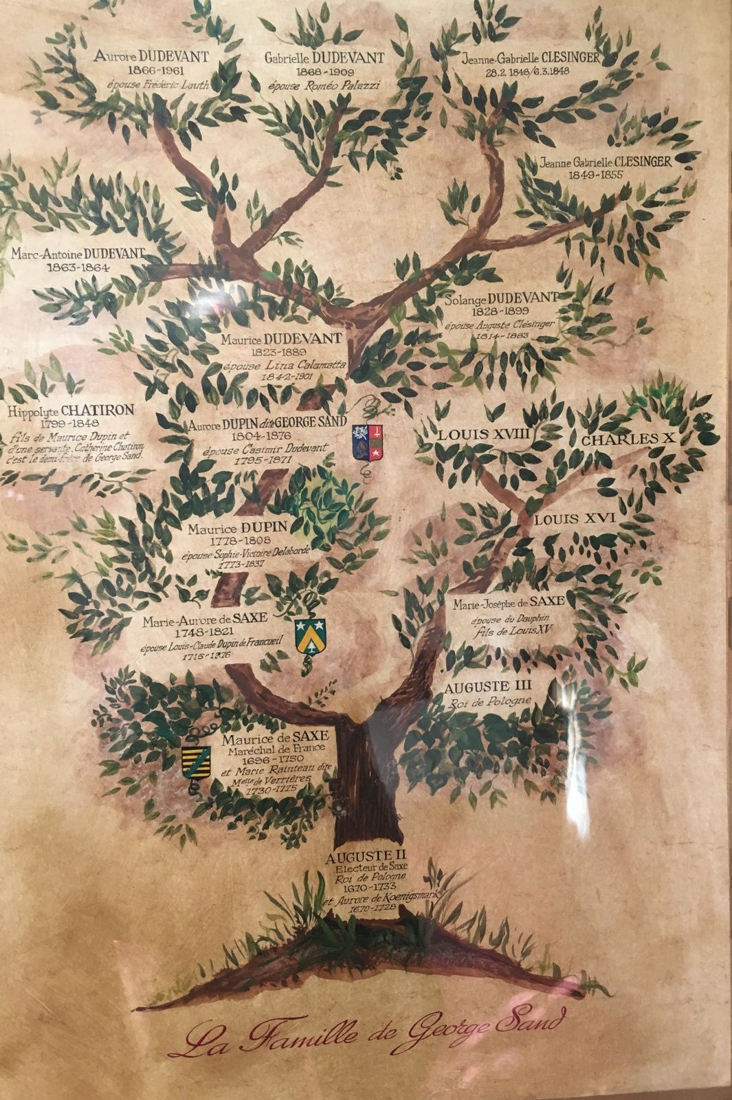 aurore Dupin, George Sand, arbre généalogique, Dudevant