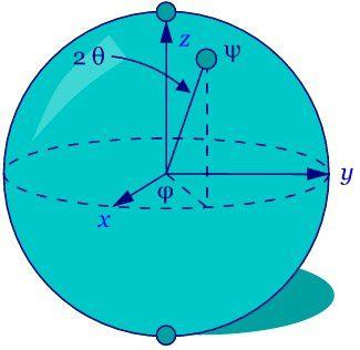 Ere quantique image Qubit