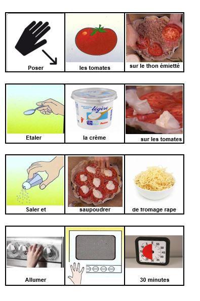 Nouvelle recette en pictogrammes