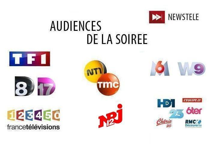 Audiences : « Mariage à l'Anglaise » petit leader sur TF1