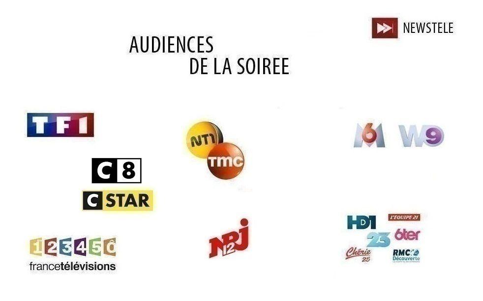 Audiences : « Star Wars IV » leader sur TF1, beau score pour pour France 2