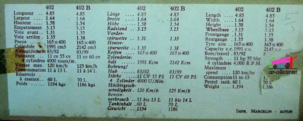 peugeot-402b-tourisme-kit-resine-dubray-1-43