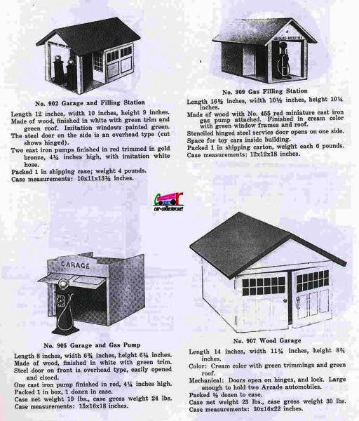 CATALOGUE ARCADE TOYS 1936 - CATALOG ARCADE TOYS 1936.