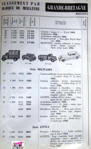 repertoire-mondial-des-automobiles-miniatures-geo-ch-veran-world-directory-of-models-cars-britains-serie-militaire