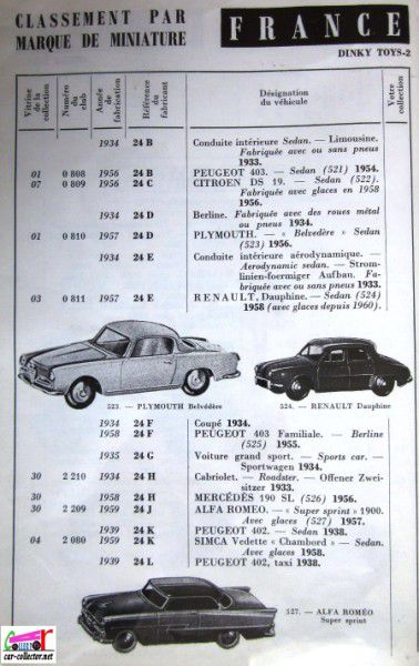 repertoire-mondial-des-automobiles-miniatures-geo-ch-veran-world-directory-of-models-cars-dinky-toys