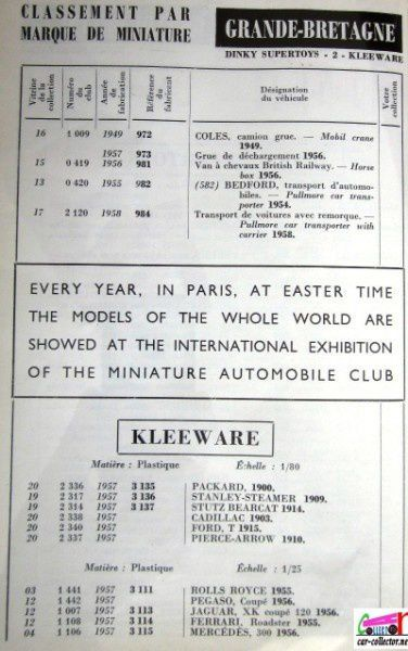 repertoire-mondial-des-automobiles-miniatures-geo-ch-veran-world-directory-of-models-cars-dinky-supertoys-kleeware
