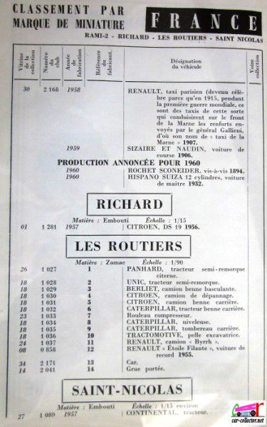 repertoire-mondial-des-automobiles-miniatures-geo-ch-veran-world-directory-of-models-cars-richard-les-routiers-saint-nicolas