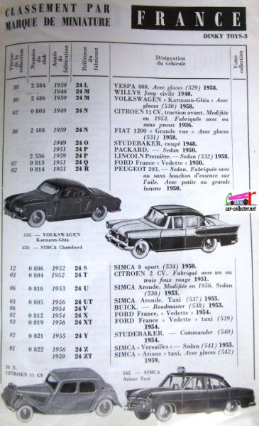 repertoire-mondial-des-automobiles-miniatures-geo-ch-veran-world-directory-of-models-cars-dinky-toys-1960