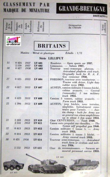 repertoire-mondial-des-automobiles-miniatures-geo-ch-veran-world-directory-of-models-cars-britains