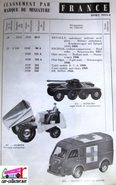 repertoire-mondial-des-automobiles-miniatures-geo-ch-veran-world-directory-of-models-cars-dinky-toys-meccano
