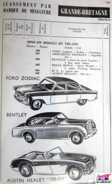 repertoire-mondial-des-automobiles-miniatures-geo-ch-veran-world-directory-of-models-cars-ford-zodiac