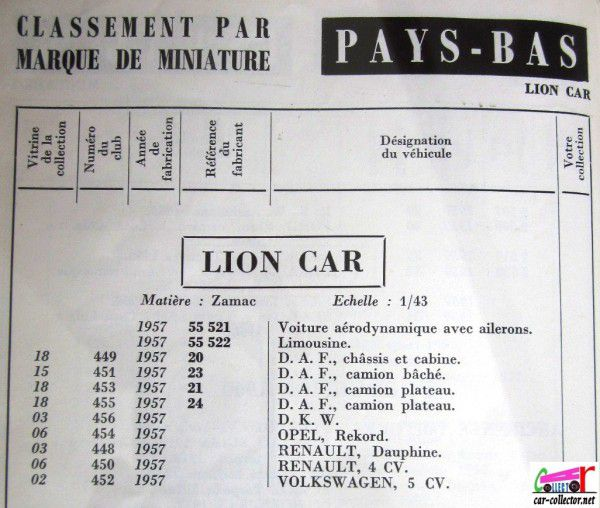 repertoire-mondial-des-automobiles-miniatures-geo-ch-veran-world-directory-of-models-cars-lion-car