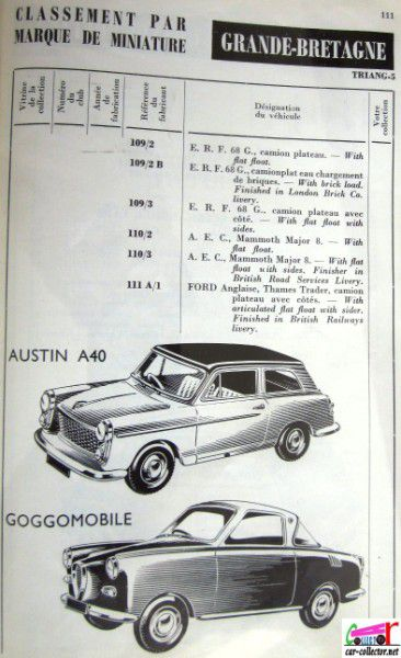 repertoire-mondial-des-automobiles-miniatures-geo-ch-veran-world-directory-of-models-cars-triang
