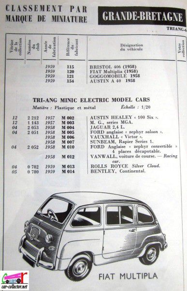 repertoire-mondial-des-automobiles-miniatures-geo-ch-veran-world-directory-of-models-cars-tri-ang-voiture-a-pedales