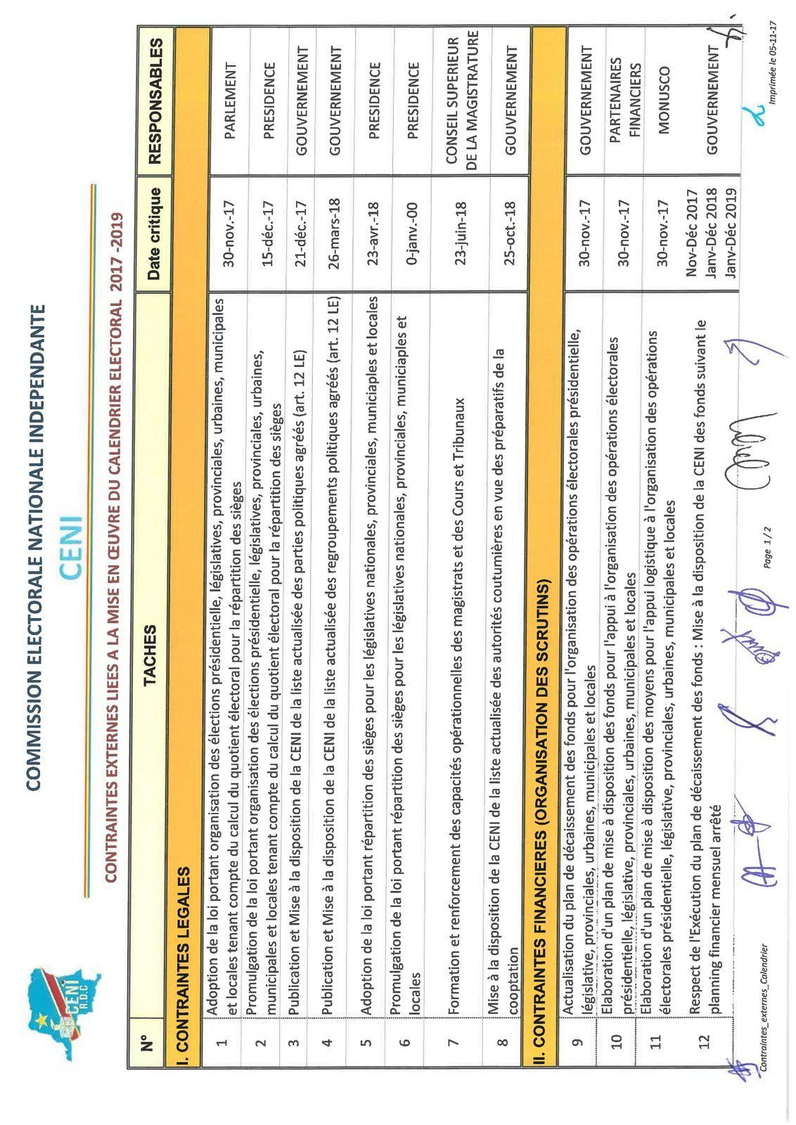 Document, le calendrier électoral complet publié par la CENI