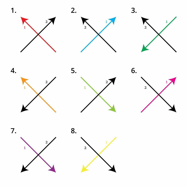 Comment tracez-vous un X ?