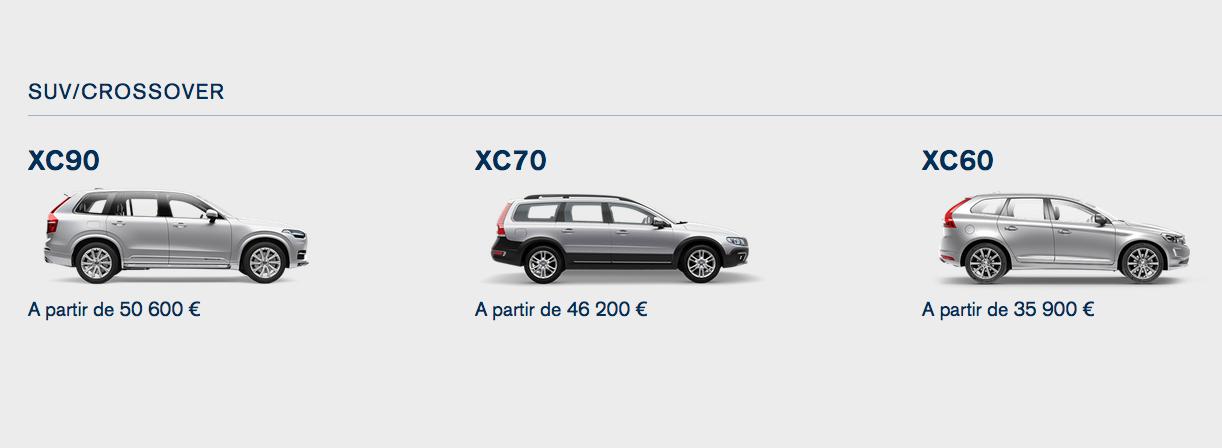 La gamme SUV Volvo est relativement riche, avec trois modèles
