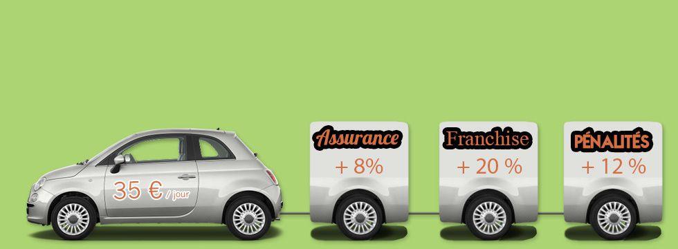 Loueurs de voitures : petites lignes et mesquineries