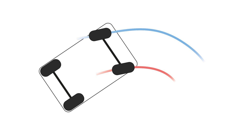 L'Automobile Expliquée #3 : Les différentiels