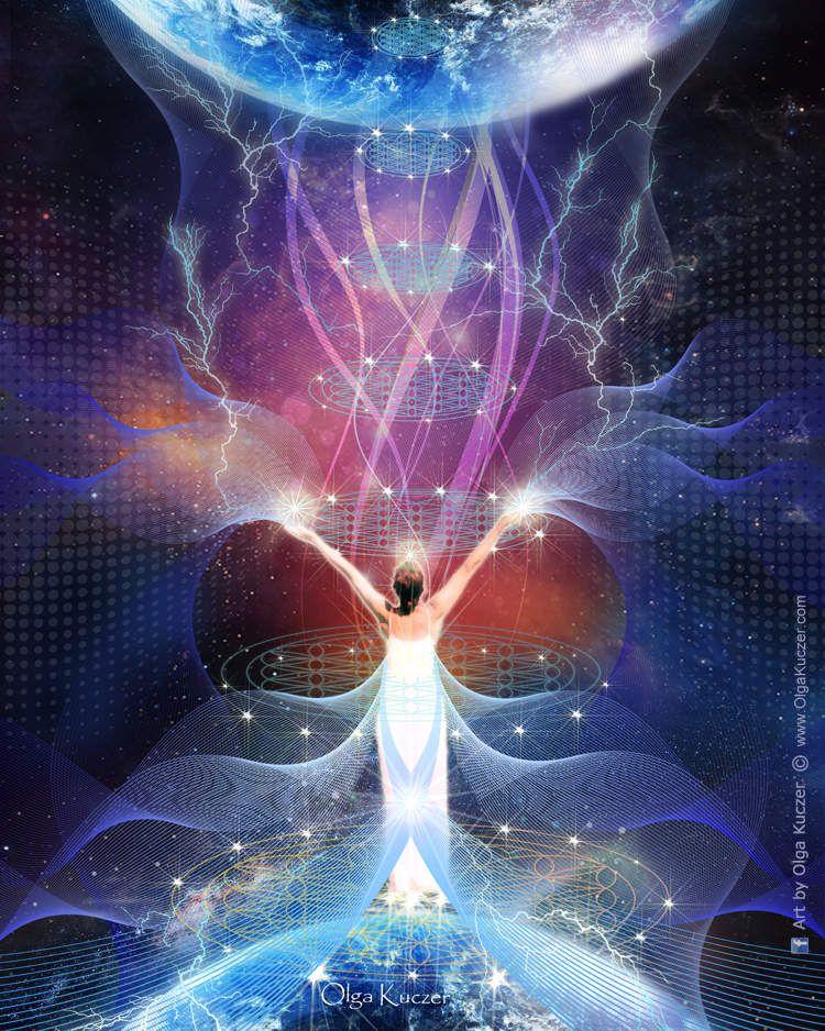 Lecture et Réactivation consciente des différents plans d'existence de l'Etre.