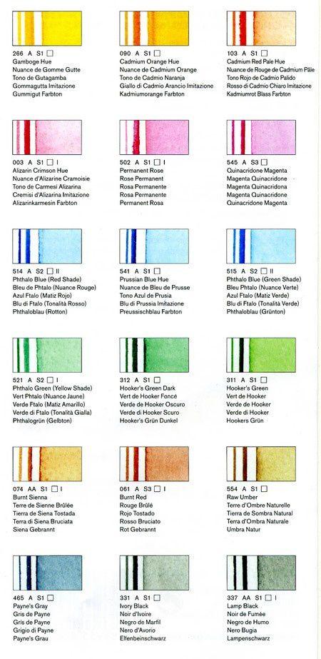 Les nouveaux bâtonnets et marqueurs aquarelle Winsor et Newton (2 ème partie)