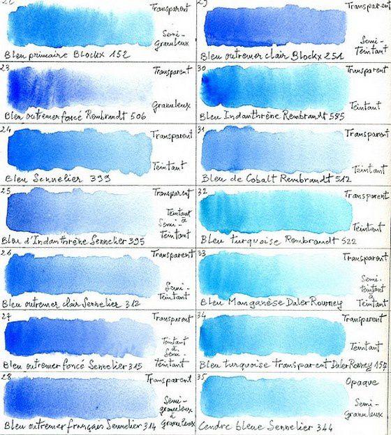 Le voyage du bleu (premier billet).