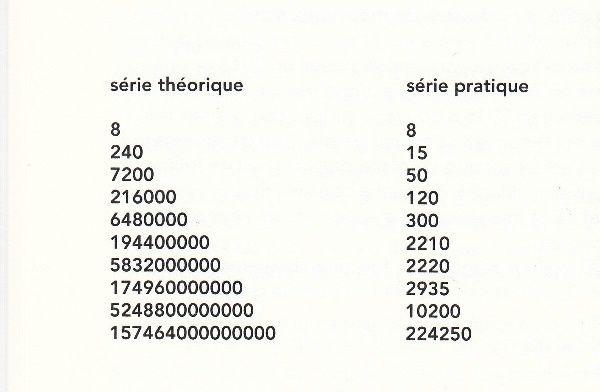 Une multiplication, de Joël Mützenberg