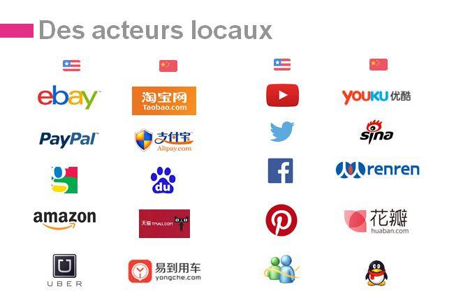 Impressionnant, chaque référent mondial à son équivalent Chinois en Chine ... même moi j'ai mon profil Weibo....