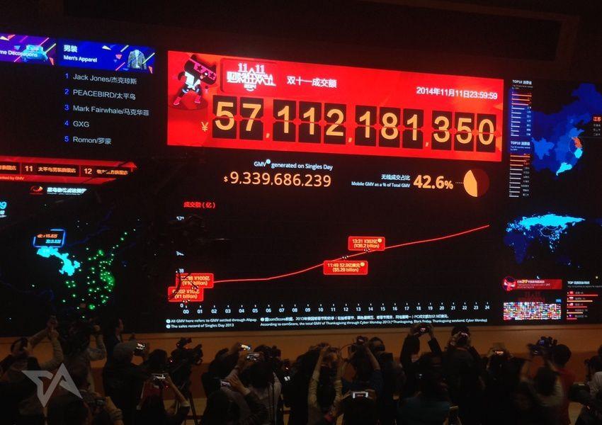 218 000 000 de colis en 24 heures ! Les chiffres hallucinants de la logistique Alibaba Tmall le 11/11 2014 !