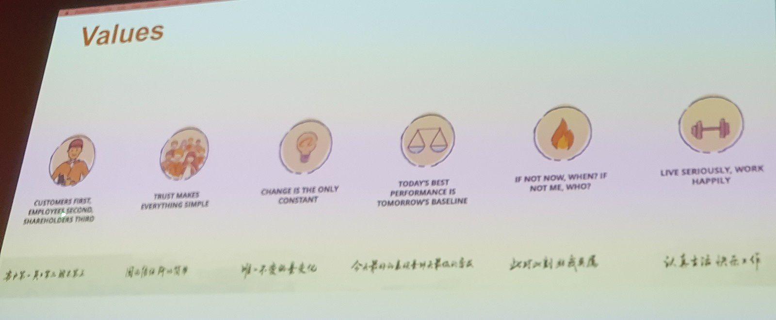 Decoding Alibaba: les 6 valeurs fondamentales du groupe Alibaba.