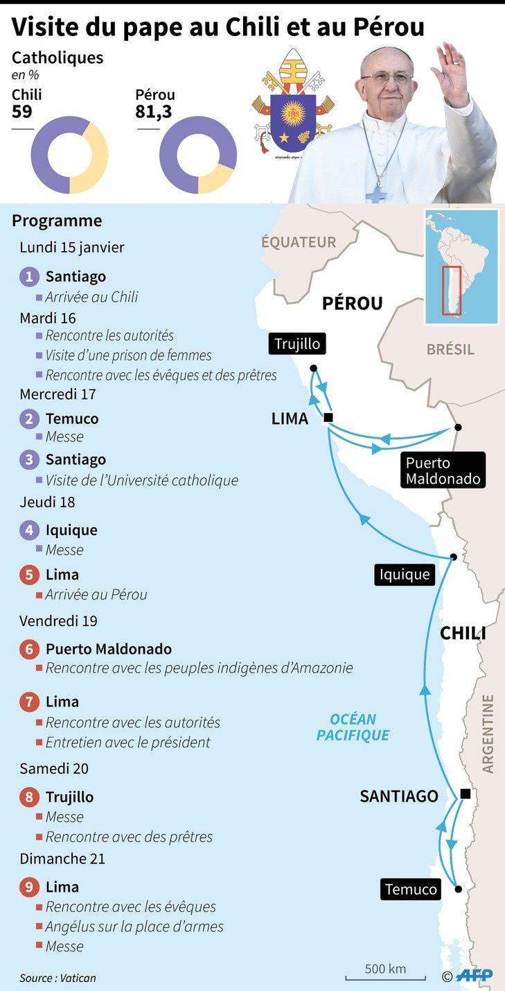 Visite du pape au Chili et au Pérou / AFP