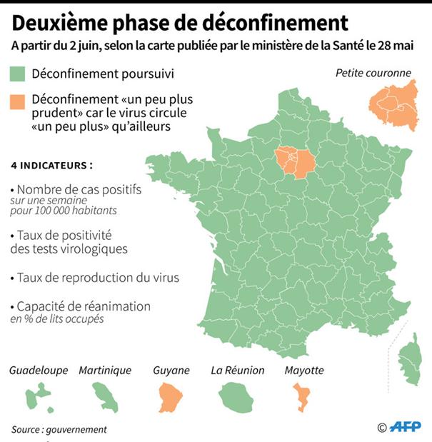 Deuxième phase de déconfinement / AFP