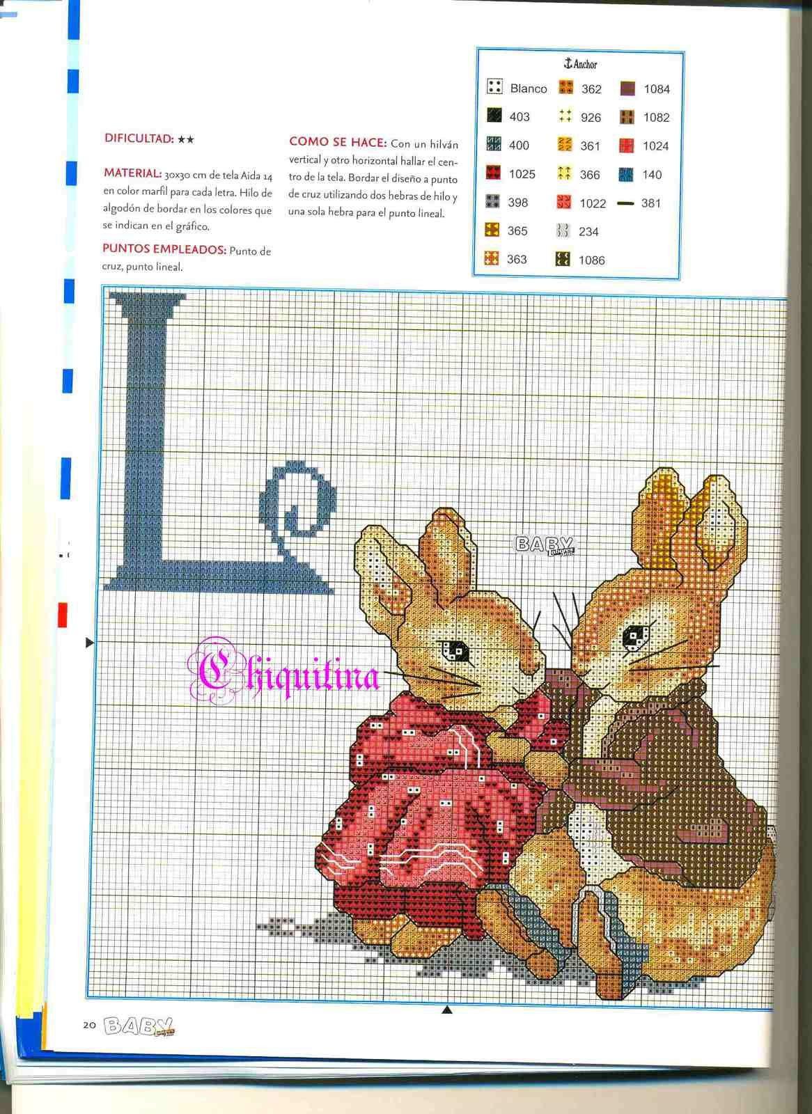 ABC lapins