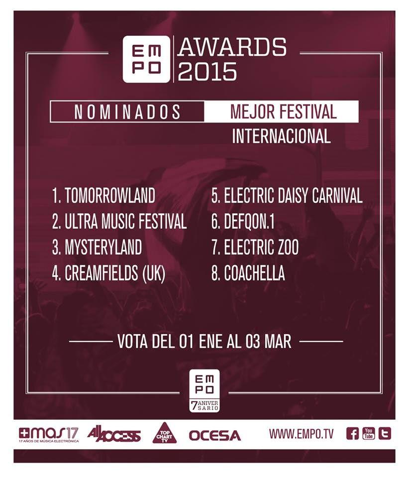 Vote Tiësto for EMPO Awards 2015, Results