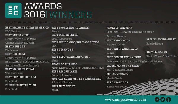 Tiësto win - Best Professional Career | EMPO Awards 2016 |