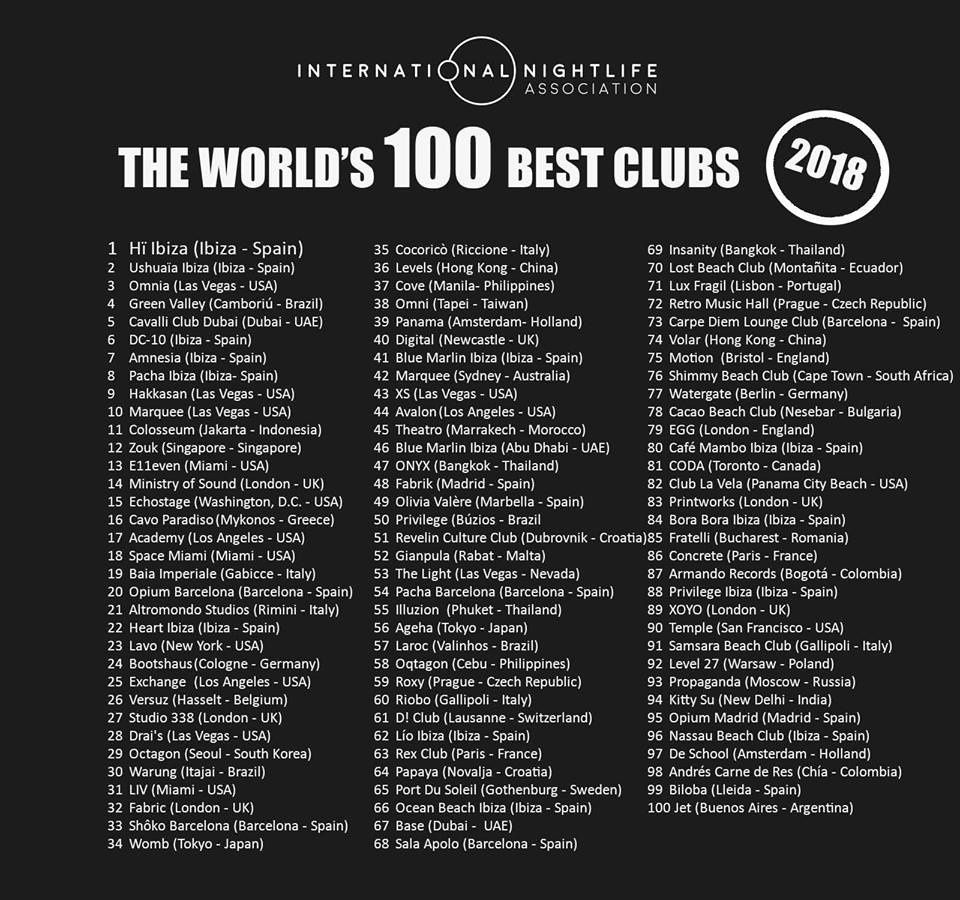 The World's 100 Best Clubs 2018